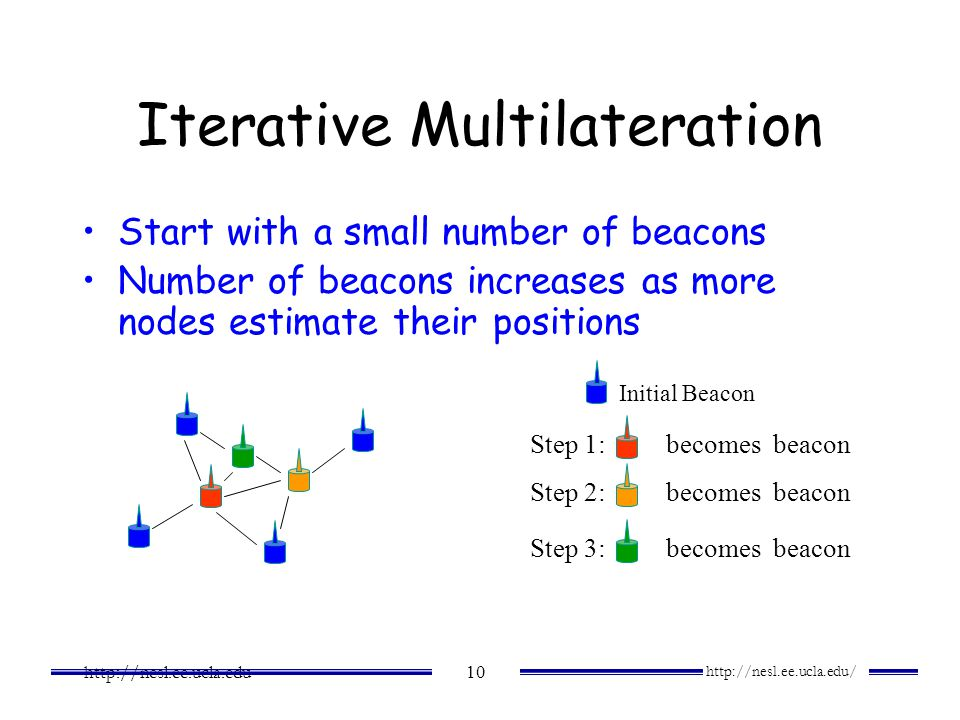 http://nesl.ee.ucla.edu/ http://nesl.ee.ucla.edu 10 Iterative Multilateration Start with a small number of beacons Number of beacons increases as more