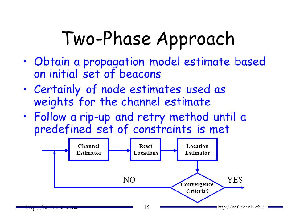 http://nesl.ee.ucla.edu/ http://nesl.ee.ucla.edu 15 Two-Phase Approach Obtain a propagation model estimate based on initial set of beacons Certainly o