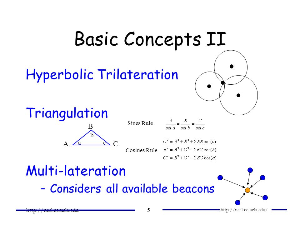 http://nesl.ee.ucla.edu/ http://nesl.ee.ucla.edu 5 Basic Concepts II Hyperbolic Trilateration Triangulation Multi-lateration –Considers all available