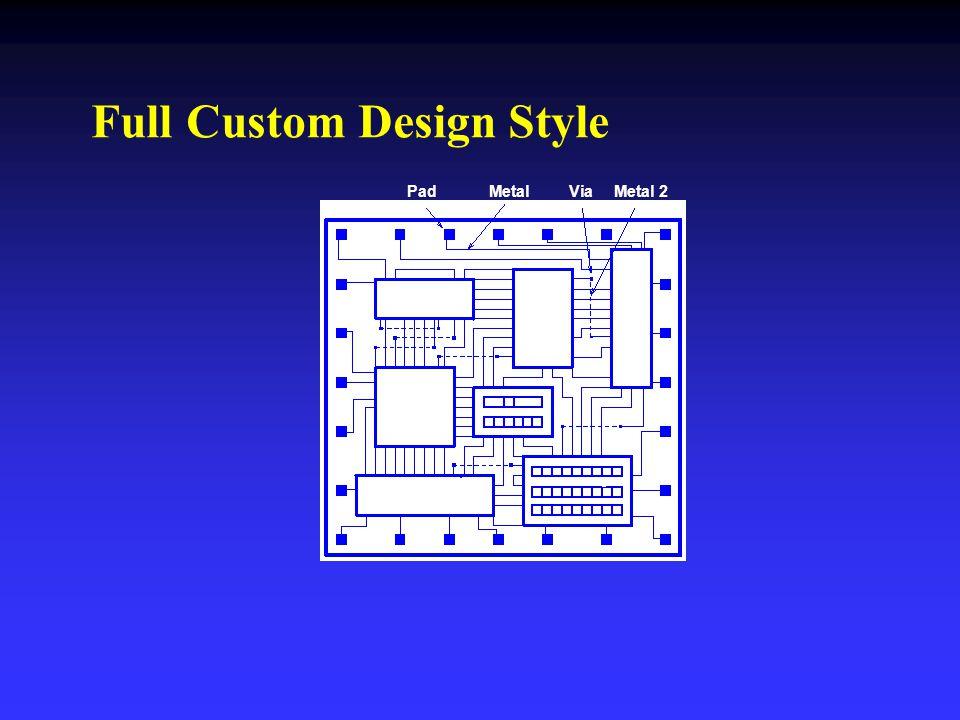 Full Custom Design Style PadMetalViaMetal 2 I/O Data Path ROM/RAM PLA A/D Converter Random logic
