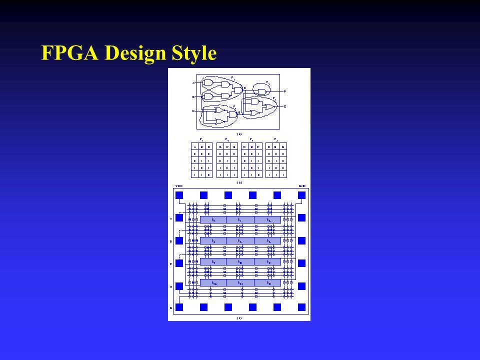 FPGA Design Style