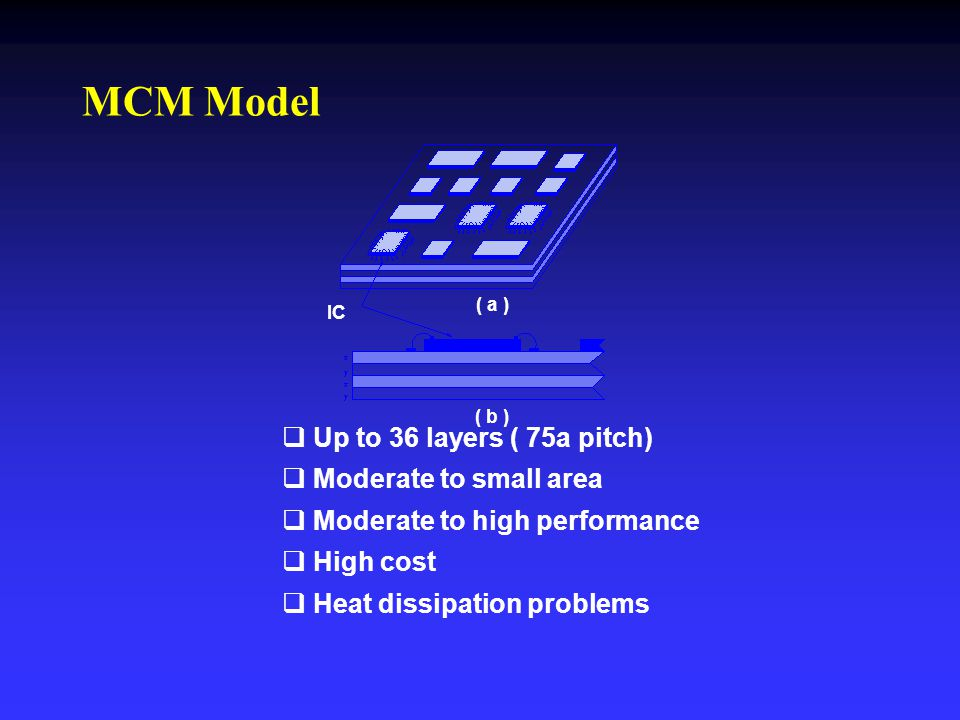 MCM Model   Up to 36 layers ( 75a pitch)   Moderate to small area   Moderate to high performance   High cost   Heat dissipation problems IC