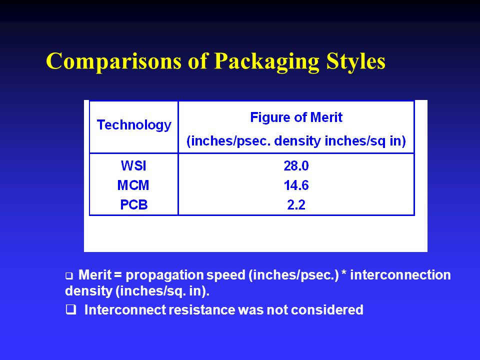 Comparisons of Packaging Styles   Merit = propagation speed (inches/psec.) * interconnection density (inches/sq. in).   Interconnect resistance wa