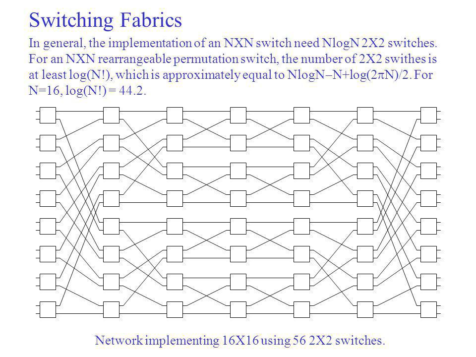 Switching Fabrics In general, the implementation of an NXN switch need NlogN 2X2 switches.