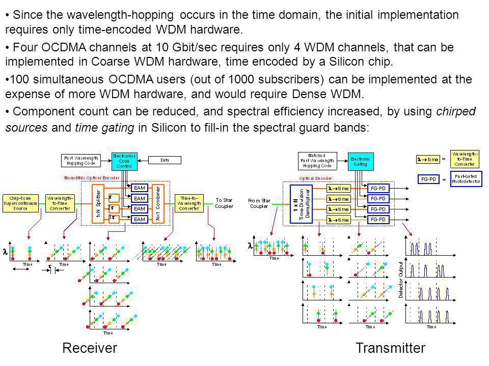 Since the wavelength-hopping occurs in the time domain, the initial implementation requires only time-encoded WDM hardware.