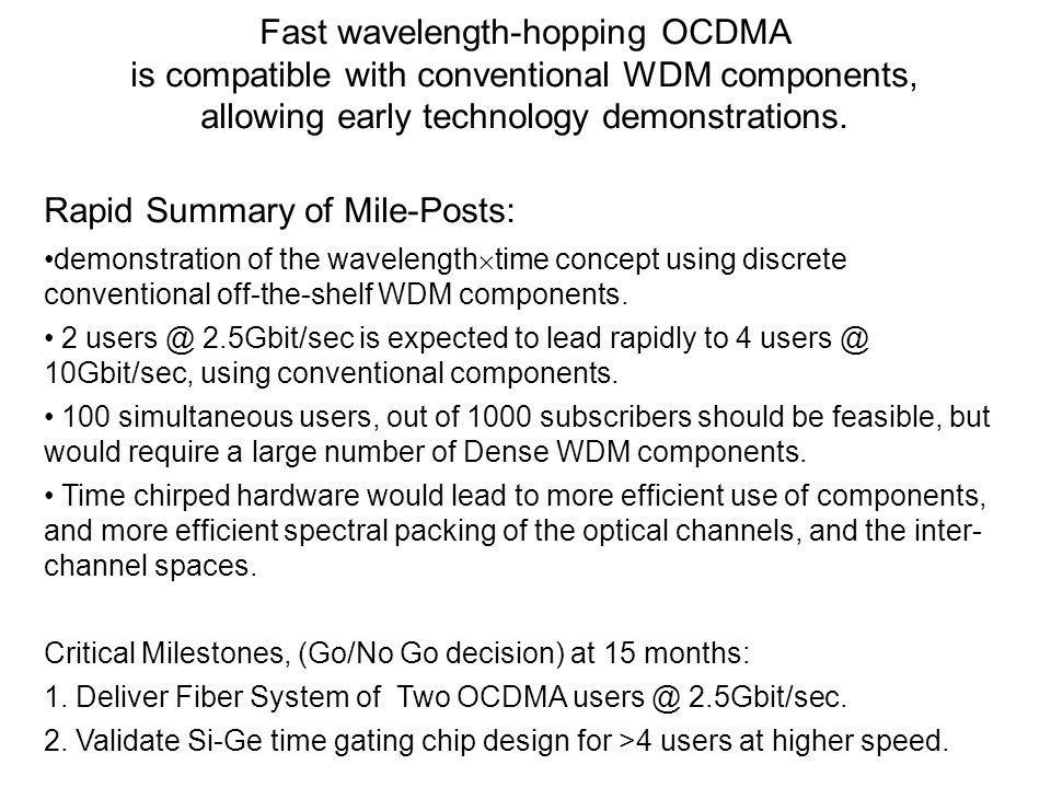 Fast wavelength-hopping OCDMA is compatible with conventional WDM components, allowing early technology demonstrations.