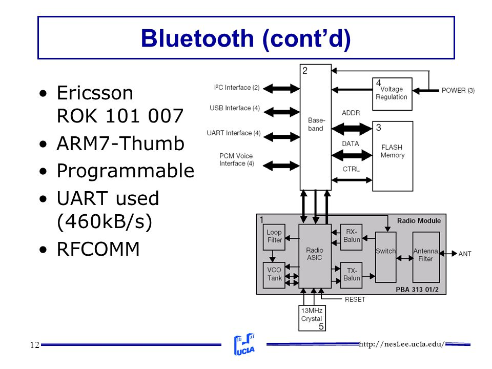 http://nesl.ee.ucla.edu/ 12 Bluetooth (cont'd) Ericsson ROK 101 007 ARM7-Thumb Programmable UART used (460kB/s) RFCOMM