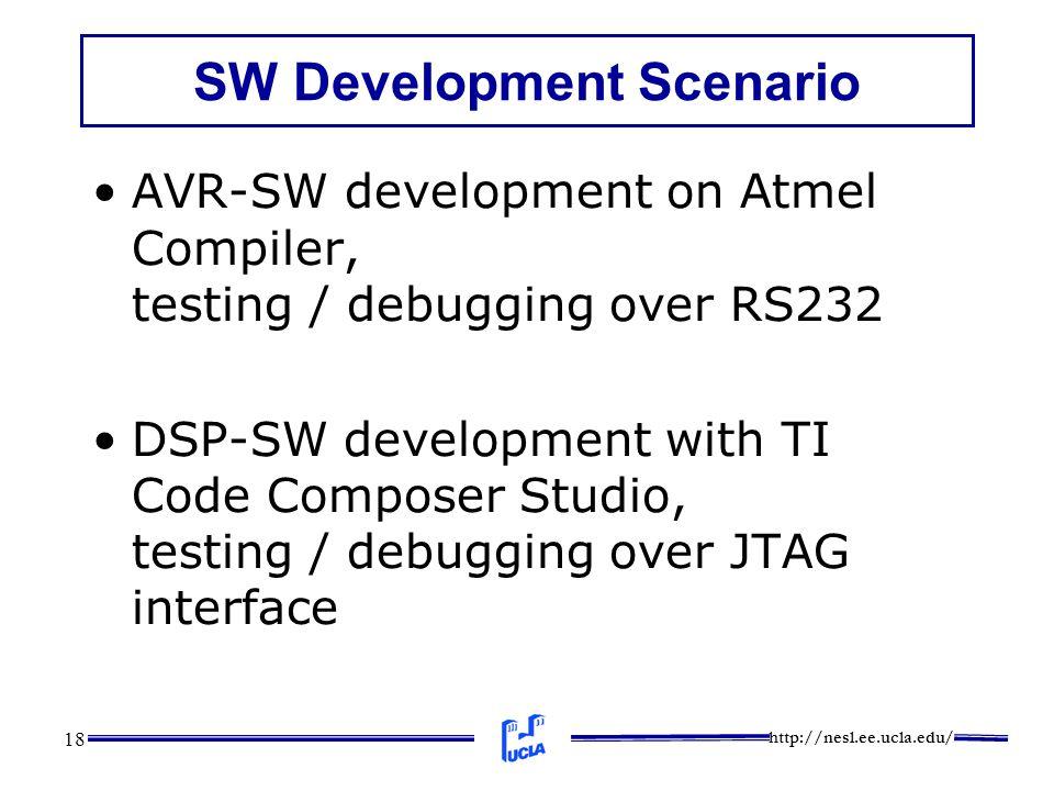 http://nesl.ee.ucla.edu/ 18 SW Development Scenario AVR-SW development on Atmel Compiler, testing / debugging over RS232 DSP-SW development with TI Co
