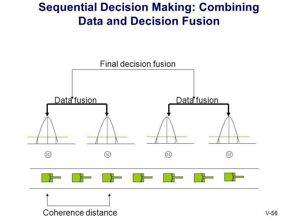 V-56 Sequential Decision Making: Combining Data and Decision Fusion MMMM Data fusion Final decision fusion Coherence distance