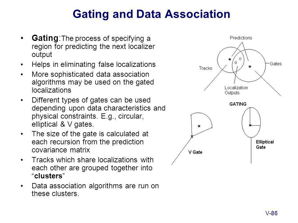 V-86 Gating and Data Association Gating: The process of specifying a region for predicting the next localizer output Helps in eliminating false localizations More sophisticated data association algorithms may be used on the gated localizations Different types of gates can be used depending upon data characteristics and physical constraints.
