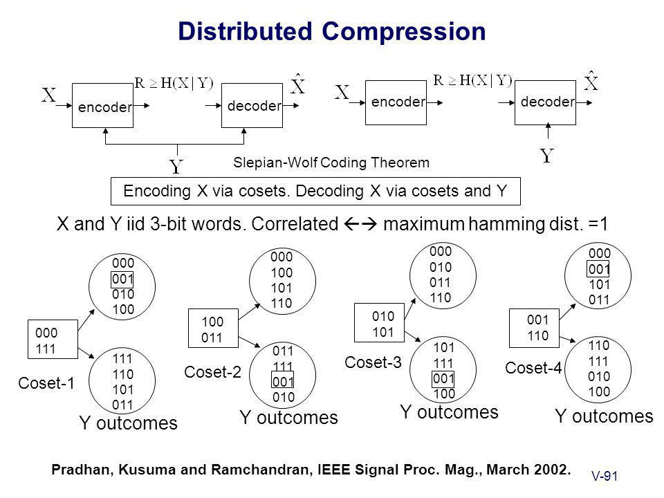 V-91 Distributed Compression Pradhan, Kusuma and Ramchandran, IEEE Signal Proc.