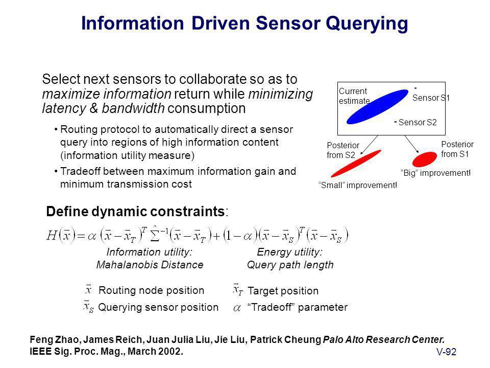 V-92 Information Driven Sensor Querying Feng Zhao, James Reich, Juan Julia Liu, Jie Liu, Patrick Cheung Palo Alto Research Center.