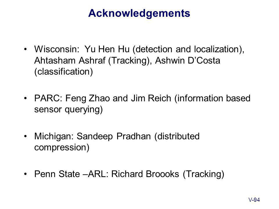 V-94 Acknowledgements Wisconsin: Yu Hen Hu (detection and localization), Ahtasham Ashraf (Tracking), Ashwin D'Costa (classification) PARC: Feng Zhao and Jim Reich (information based sensor querying) Michigan: Sandeep Pradhan (distributed compression) Penn State –ARL: Richard Broooks (Tracking)