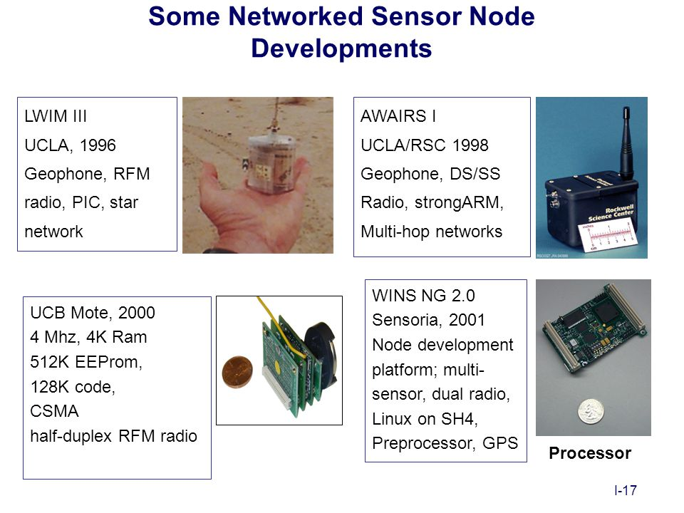 I-17 Some Networked Sensor Node Developments LWIM III UCLA, 1996 Geophone, RFM radio, PIC, star network AWAIRS I UCLA/RSC 1998 Geophone, DS/SS Radio,