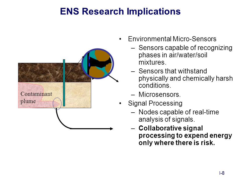 I-8 Contaminant plume ENS Research Implications Environmental Micro-Sensors –Sensors capable of recognizing phases in air/water/soil mixtures. –Sensor