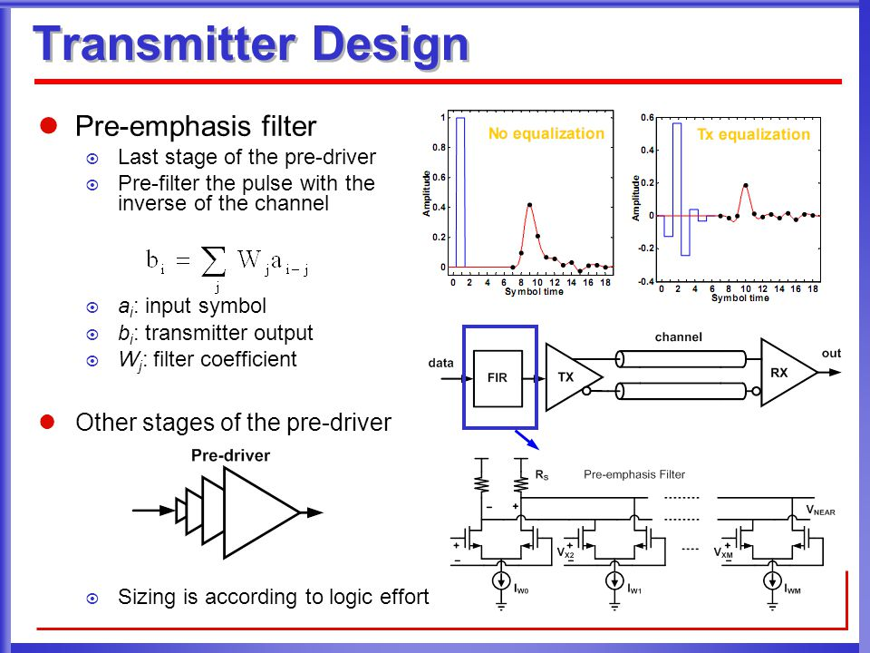 Transmitter Design Pre-emphasis filter  Last stage of the pre-driver  Pre-filter the pulse with the inverse of the channel  a i : input symbol  b i : transmitter output  W j : filter coefficient Other stages of the pre-driver  Sizing is according to logic effort