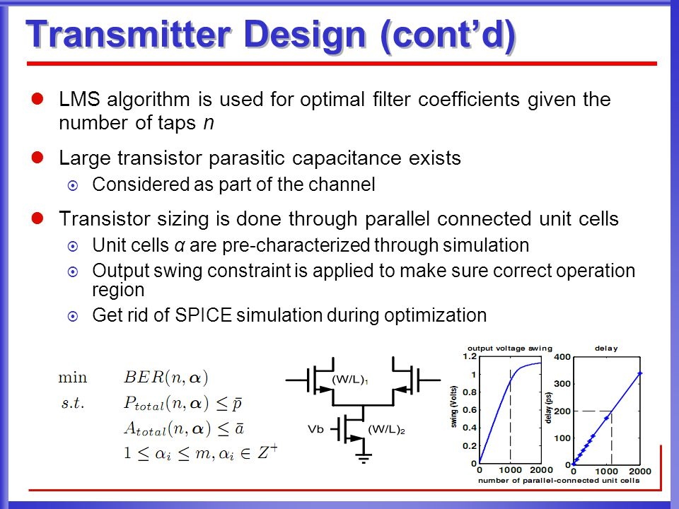 Transmitter Design (cont'd) LMS algorithm is used for optimal filter coefficients given the number of taps n Large transistor parasitic capacitance ex
