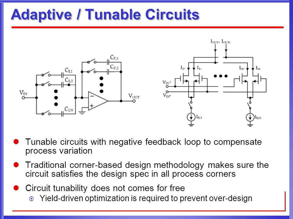 Adaptive / Tunable Circuits Tunable circuits with negative feedback loop to compensate process variation Traditional corner-based design methodology m