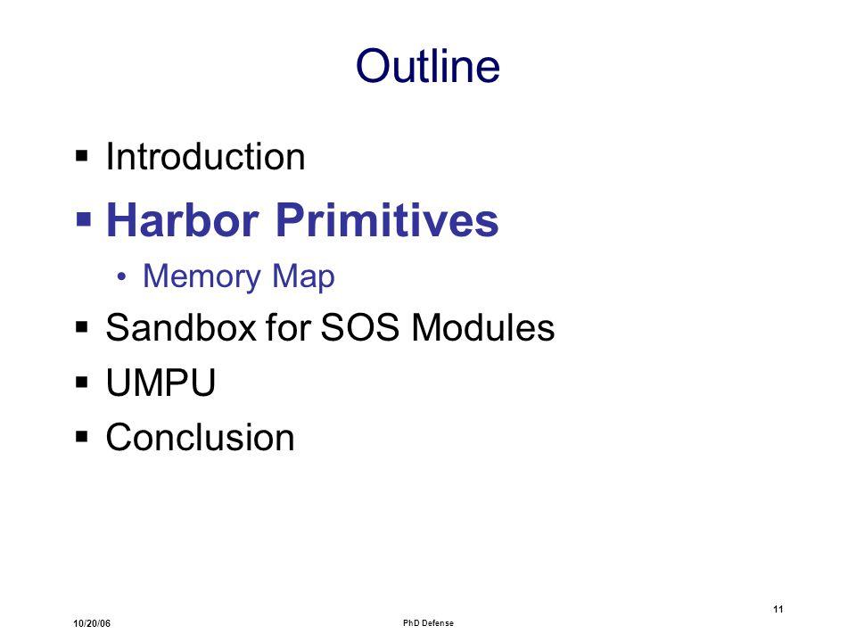 10/20/06 PhD Defense 11 Outline  Introduction  Harbor Primitives Memory Map  Sandbox for SOS Modules  UMPU  Conclusion