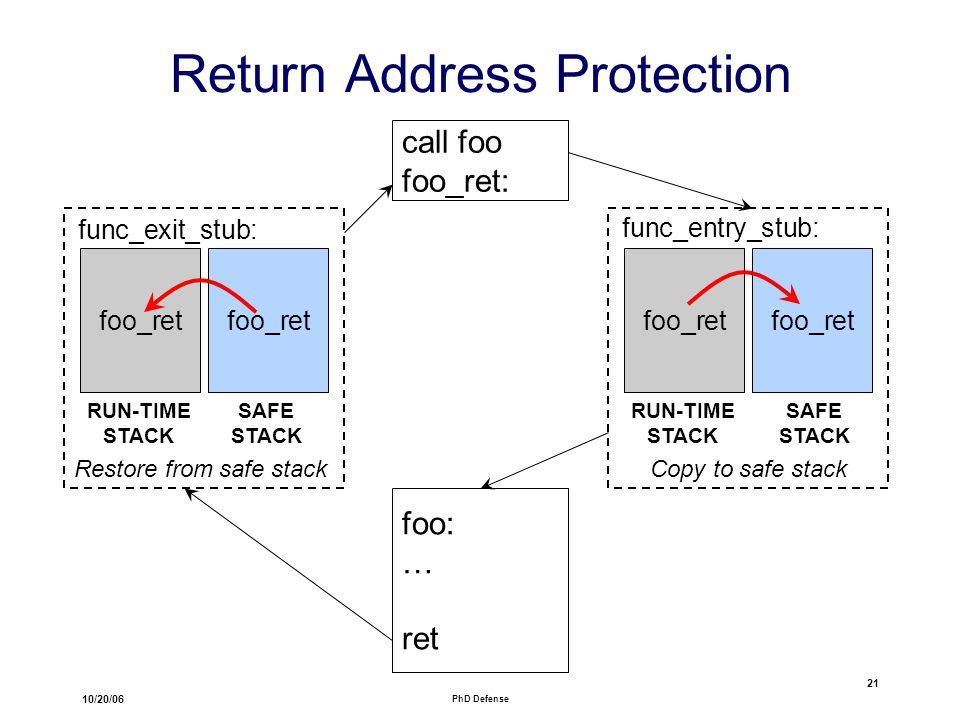 10/20/06 PhD Defense 21 Return Address Protection call foo foo_ret: foo: … ret foo_ret RUN-TIME STACK SAFE STACK func_entry_stub: Copy to safe stack foo_ret RUN-TIME STACK SAFE STACK func_exit_stub: Restore from safe stack
