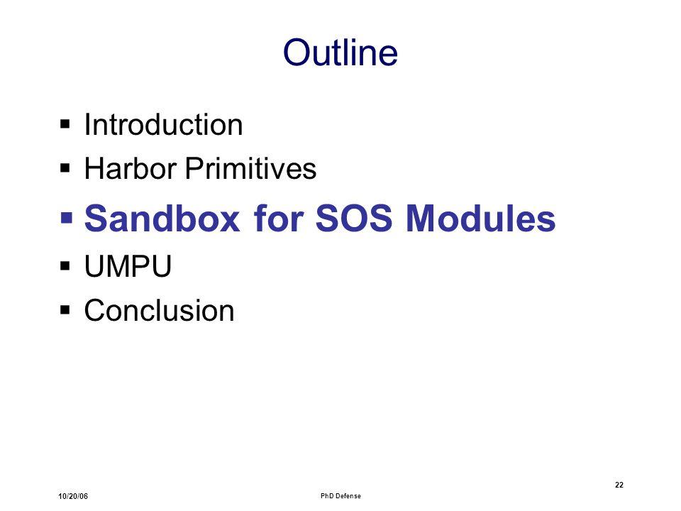 10/20/06 PhD Defense 22 Outline  Introduction  Harbor Primitives  Sandbox for SOS Modules  UMPU  Conclusion
