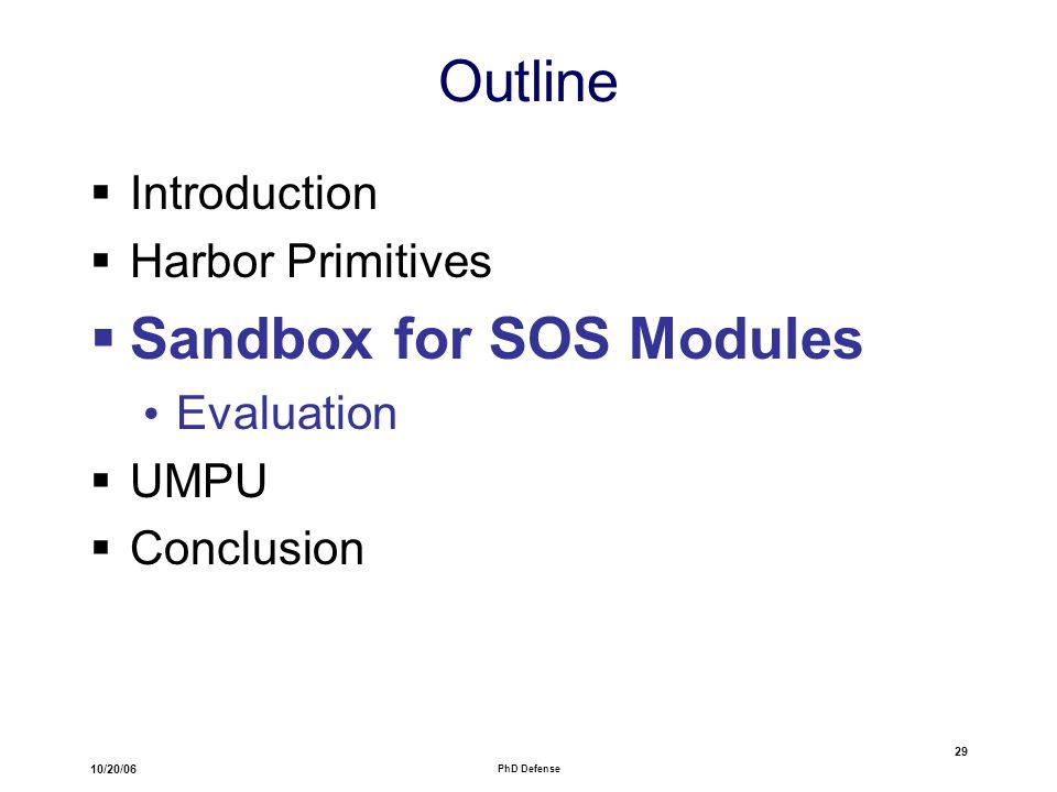 10/20/06 PhD Defense 29 Outline  Introduction  Harbor Primitives  Sandbox for SOS Modules Evaluation  UMPU  Conclusion