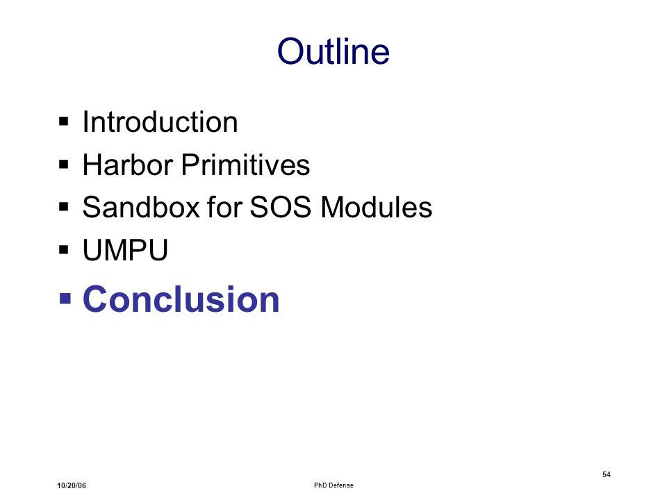 10/20/06 PhD Defense 54 Outline  Introduction  Harbor Primitives  Sandbox for SOS Modules  UMPU  Conclusion