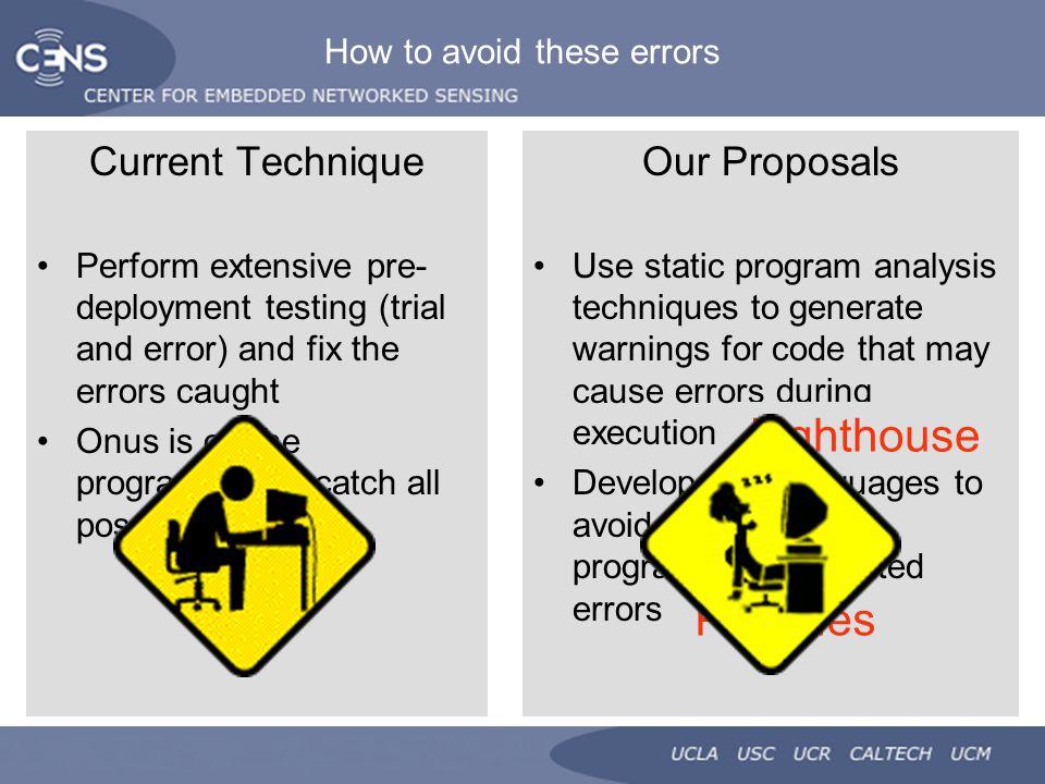 Lighthouse: Static Analysis Lighthouse Sensor Network ProgramDisplay Potential Program Errors to Developer