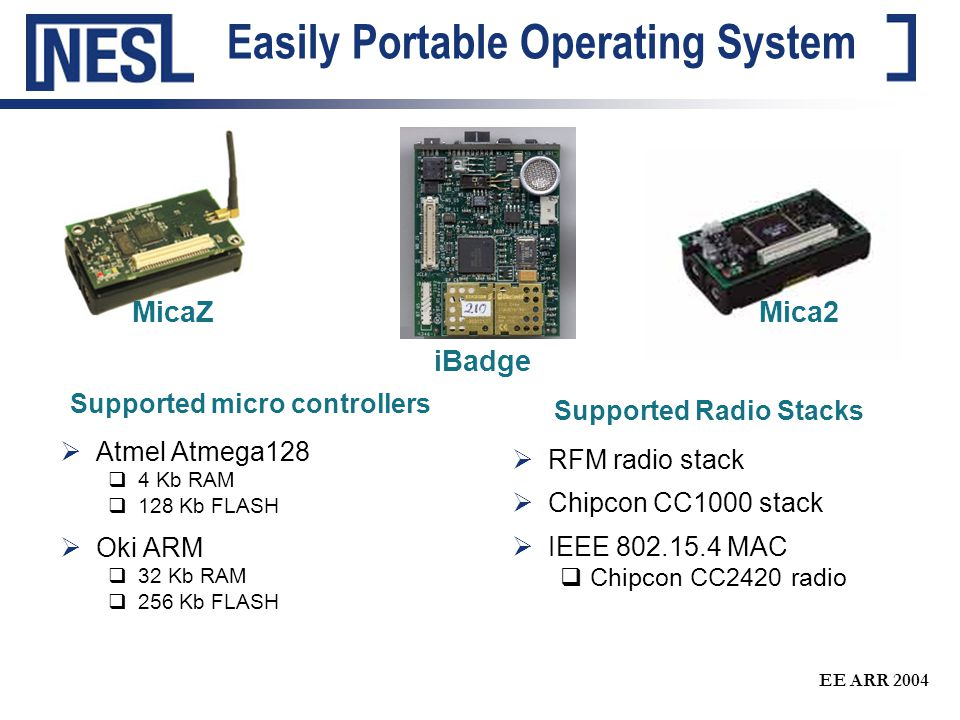 EE ARR 2004 Easily Portable Operating System Supported micro controllers  Atmel Atmega128  4 Kb RAM  128 Kb FLASH  Oki ARM  32 Kb RAM  256 Kb FLASH Supported Radio Stacks  RFM radio stack  Chipcon CC1000 stack  IEEE 802.15.4 MAC  Chipcon CC2420 radio MicaZMica2 iBadge