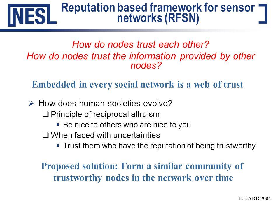EE ARR 2004 Reputation based framework for sensor networks (RFSN) How do nodes trust each other? How do nodes trust the information provided by other