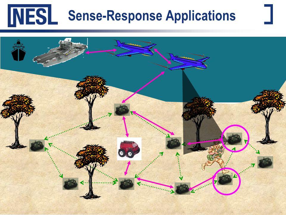 EE ARR 2004 Sense-Response Applications