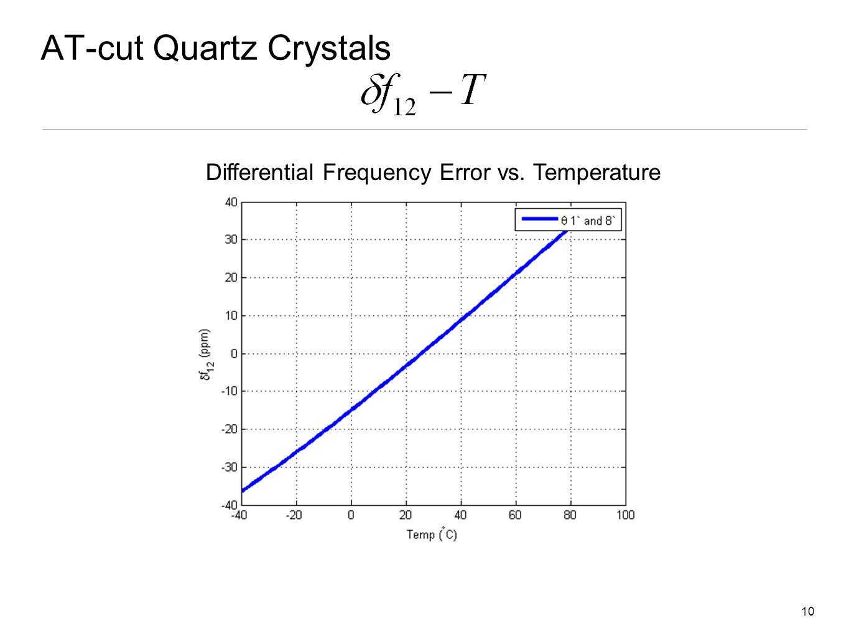 AT-cut Quartz Crystals 10 Differential Frequency Error vs. Temperature