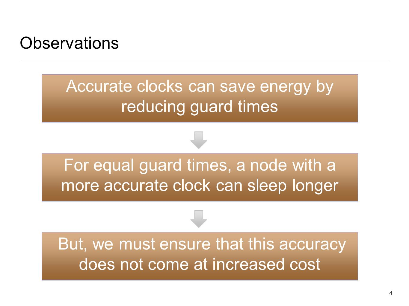 Observations 4 Accurate clocks can save energy by reducing guard times For equal guard times, a node with a more accurate clock can sleep longer But, we must ensure that this accuracy does not come at increased cost