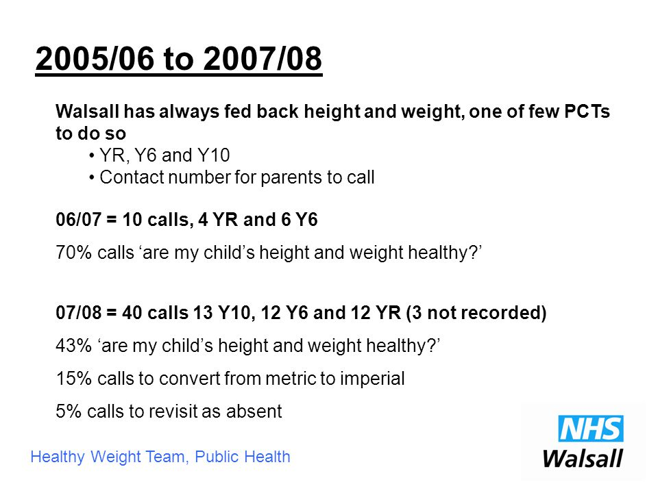 Healthy Weight Team, Public Health 2005/06 to 2007/08 Walsall has always fed back height and weight, one of few PCTs to do so YR, Y6 and Y10 Contact number for parents to call 06/07 = 10 calls, 4 YR and 6 Y6 70% calls 'are my child's height and weight healthy?' 07/08 = 40 calls 13 Y10, 12 Y6 and 12 YR (3 not recorded) 43% 'are my child's height and weight healthy?' 15% calls to convert from metric to imperial 5% calls to revisit as absent