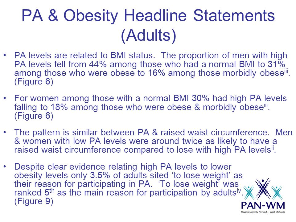 PA & Obesity Headline Statements (Adults) PA levels are related to BMI status.