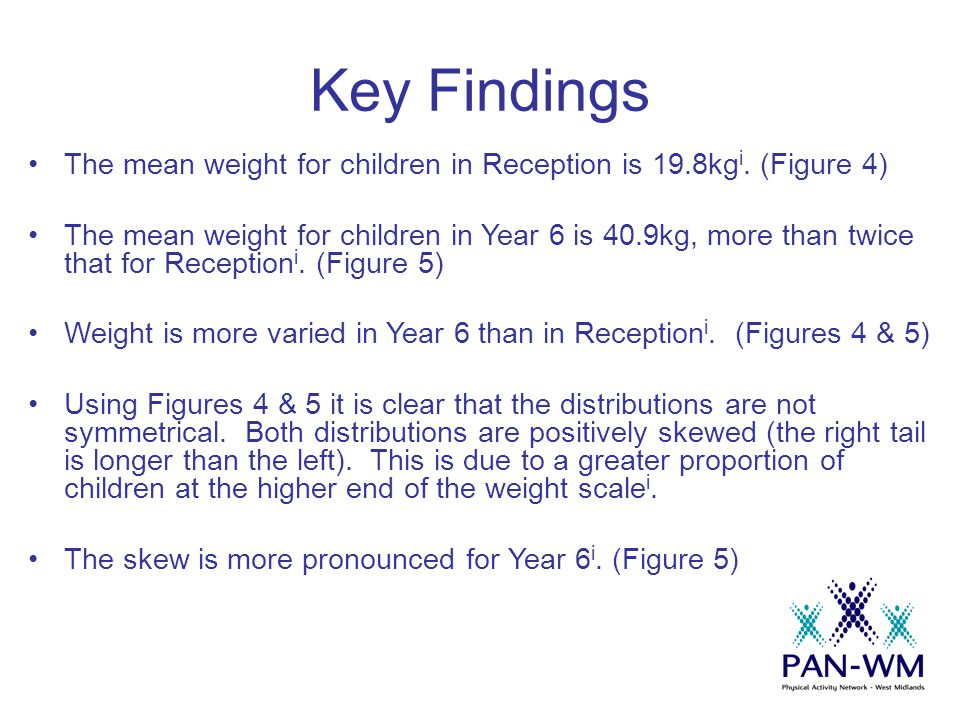 Figures 4 & 5 Weight distributions of children in Reception & Year 6, 2006/07