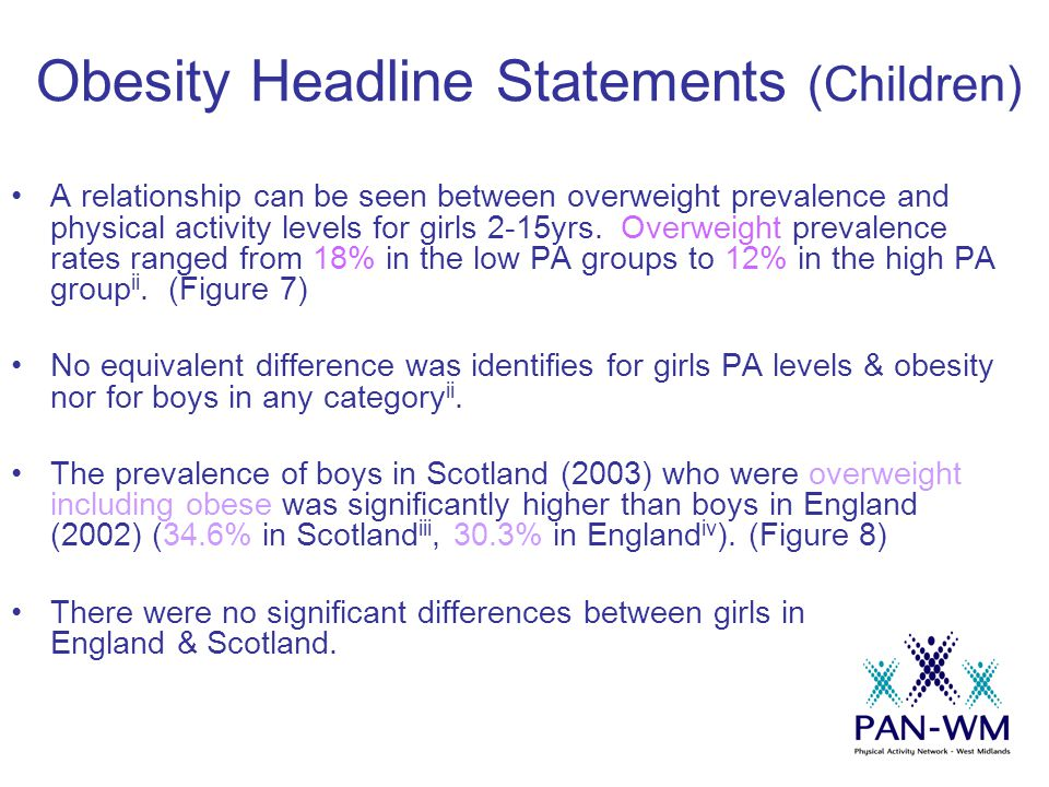 A relationship can be seen between overweight prevalence and physical activity levels for girls 2-15yrs.