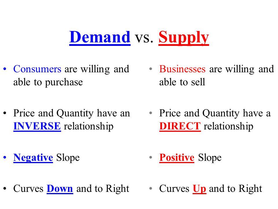 Equilibrium PriceQuantity Demanded Quantity Supplied $151 $242 $333 $424 $515