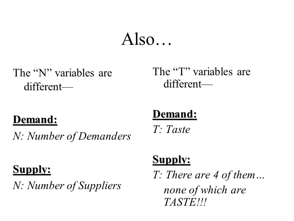 Also… The N variables are different—Demand: N: Number of DemandersSupply: N: Number of Suppliers The T variables are different—Demand: T: TasteSupply: T: There are 4 of them… none of which are TASTE!!!