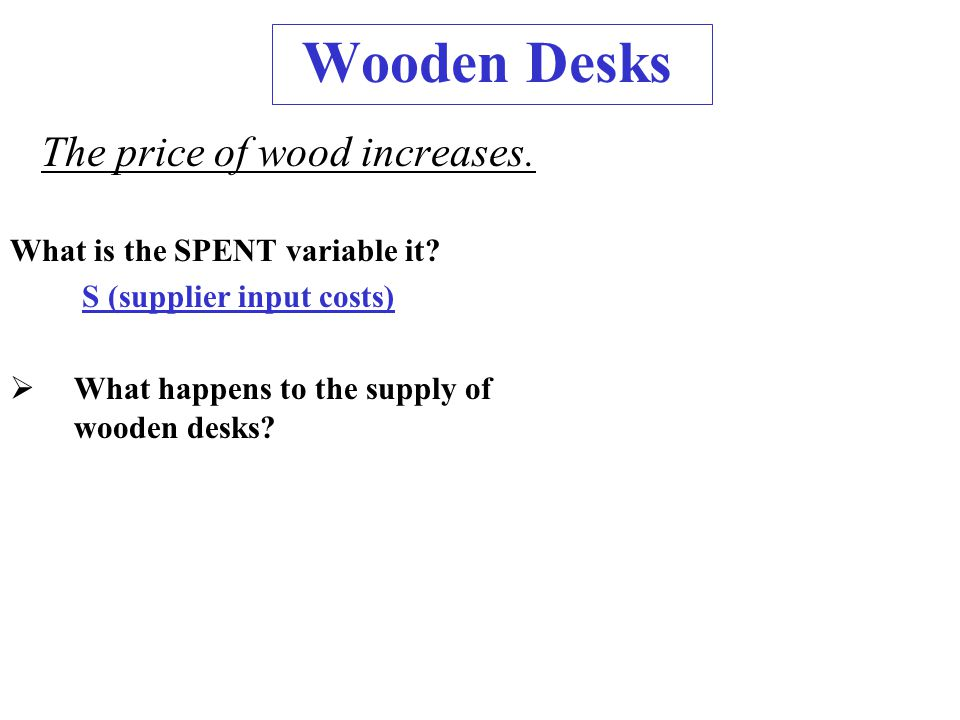 Wooden Desks The price of wood increases. What is the SPENT variable it.