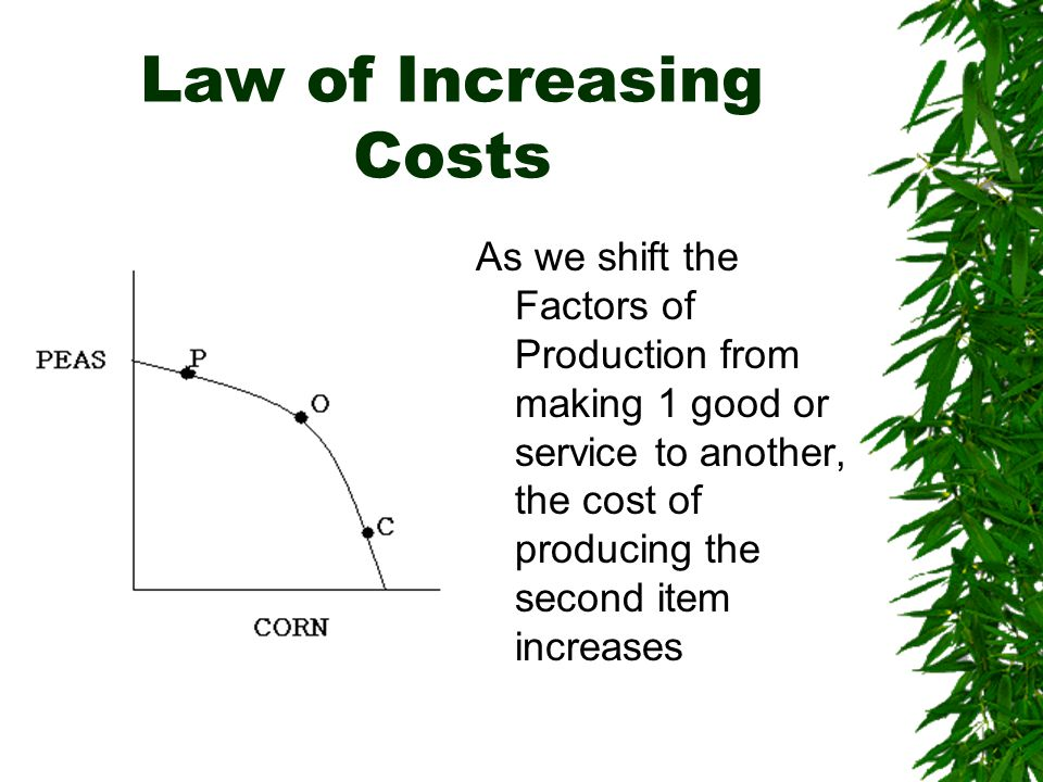 Law of Increasing Costs As we shift the Factors of Production from making 1 good or service to another, the cost of producing the second item increases