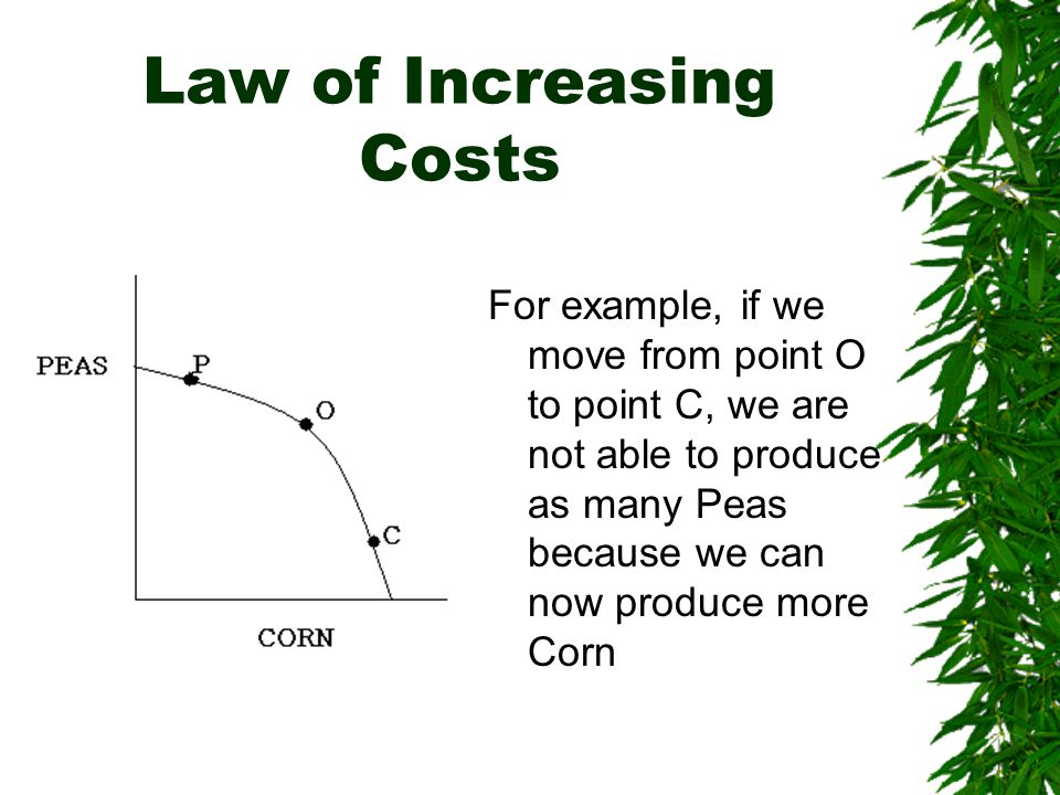 Law of Increasing Costs For example, if we move from point O to point C, we are not able to produce as many Peas because we can now produce more Corn