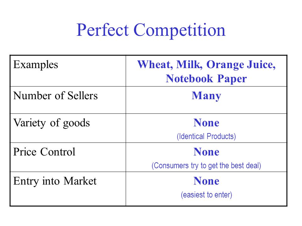 Perfect Competition ExamplesWheat, Milk, Orange Juice, Notebook Paper Number of SellersMany Variety of goodsNone (Identical Products) Price ControlNon