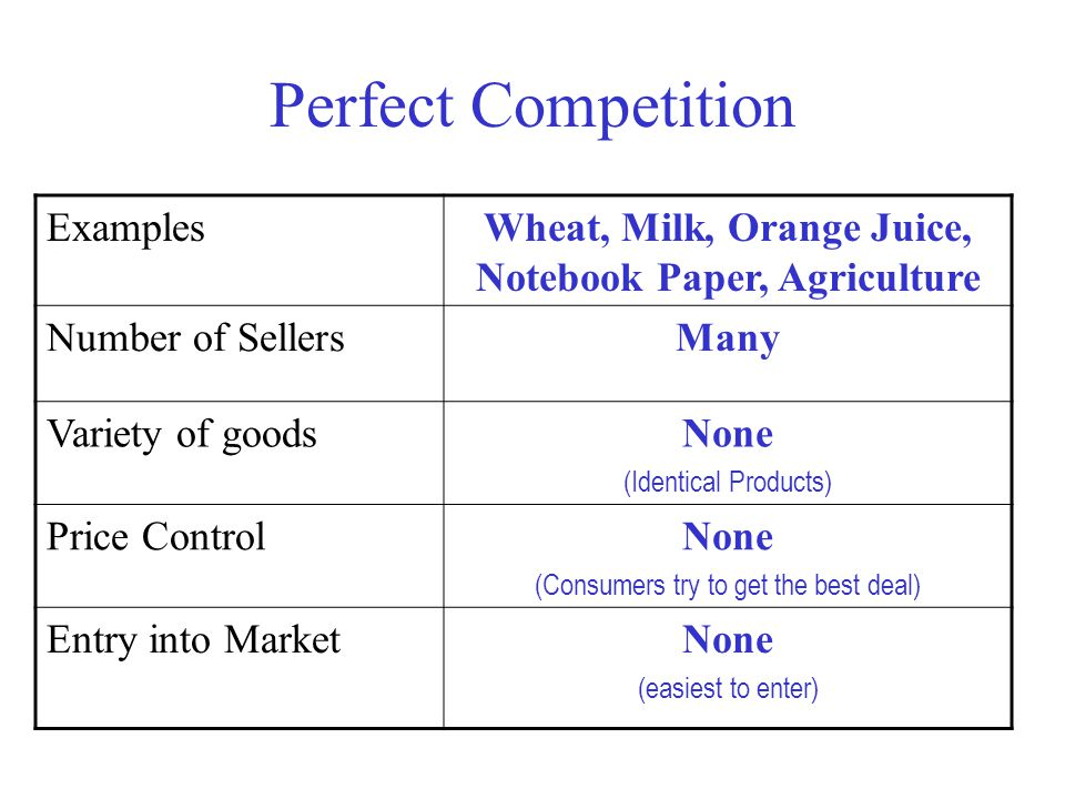 Perfect Competition ExamplesWheat, Milk, Orange Juice, Notebook Paper, Agriculture Number of SellersMany Variety of goodsNone (Identical Products) Pri