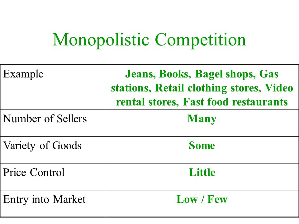 Monopolistic Competition ExampleJeans, Books, Bagel shops, Gas stations, Retail clothing stores, Video rental stores, Fast food restaurants Number of
