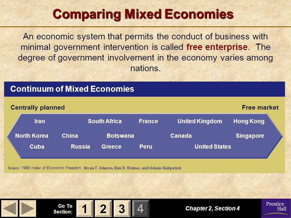 123 Go To Section: 4 Comparing Mixed Economies Chapter 2, Section 4 An economic system that permits the conduct of business with minimal government in
