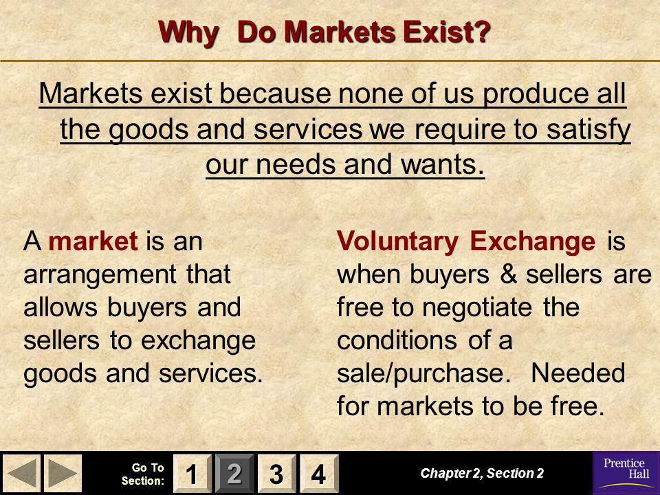 123 Go To Section: 4 Why Do Markets Exist? Markets exist because none of us produce all the goods and services we require to satisfy our needs and wan