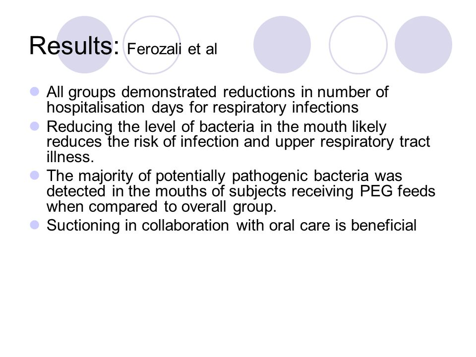 Results: Ferozali et al All groups demonstrated reductions in number of hospitalisation days for respiratory infections Reducing the level of bacteria