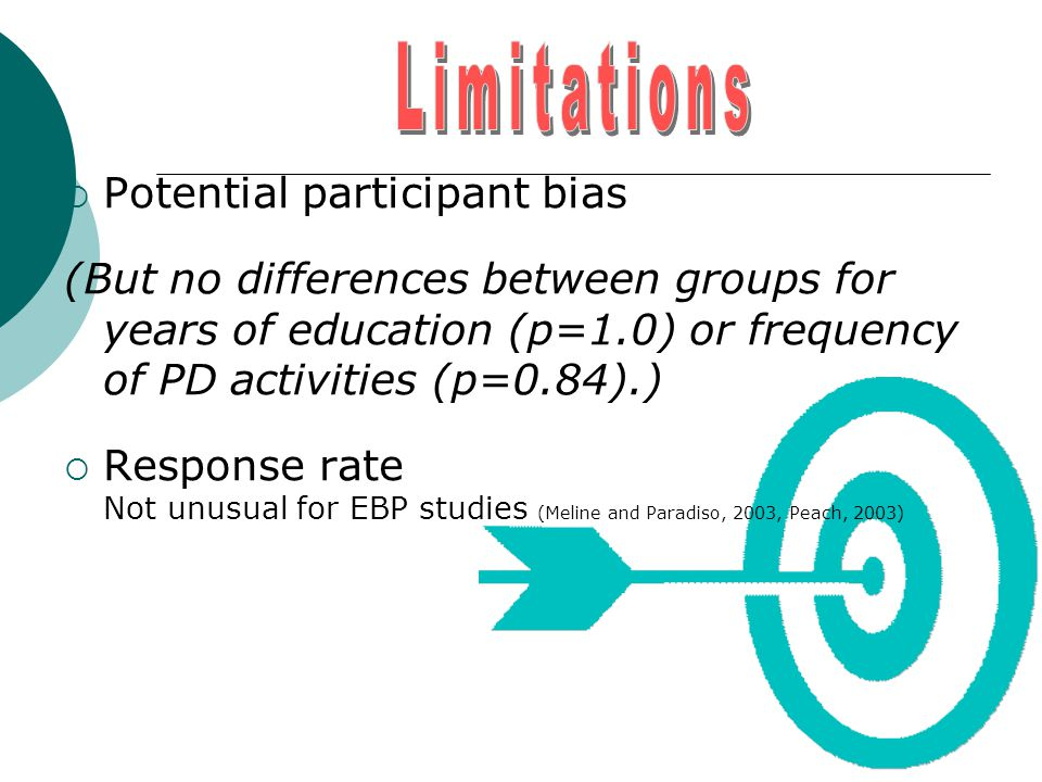  Potential participant bias (But no differences between groups for years of education (p=1.0) or frequency of PD activities (p=0.84).)  Response rate Not unusual for EBP studies (Meline and Paradiso, 2003, Peach, 2003)