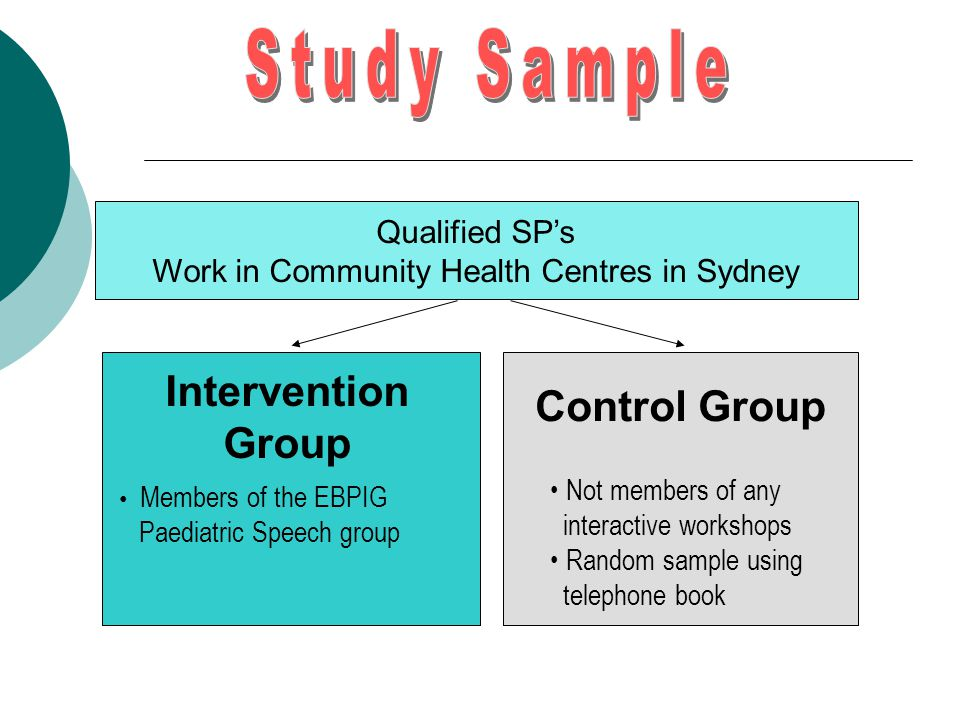 Intervention Group Control Group Members of the EBPIG Paediatric Speech group Not members of any interactive workshops Random sample using telephone b